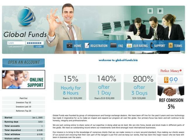 HYIP Investment Program:Global Funds